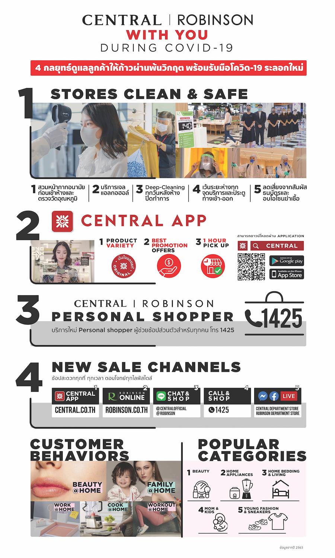 central retail centralretail